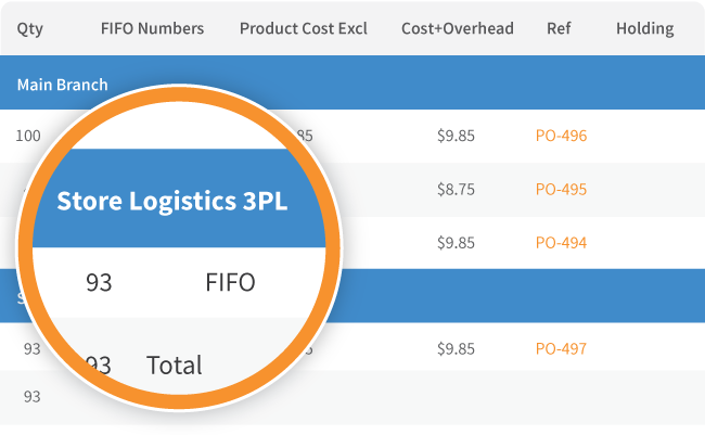 Directly Integrating with you 3PL prvides greater control over your logistics
