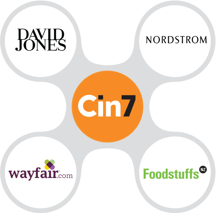 Using direct EDI connections you can link Cin7 with Large Retailers and Suppliers