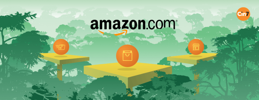 Integrate your inventory while selling through Amazon